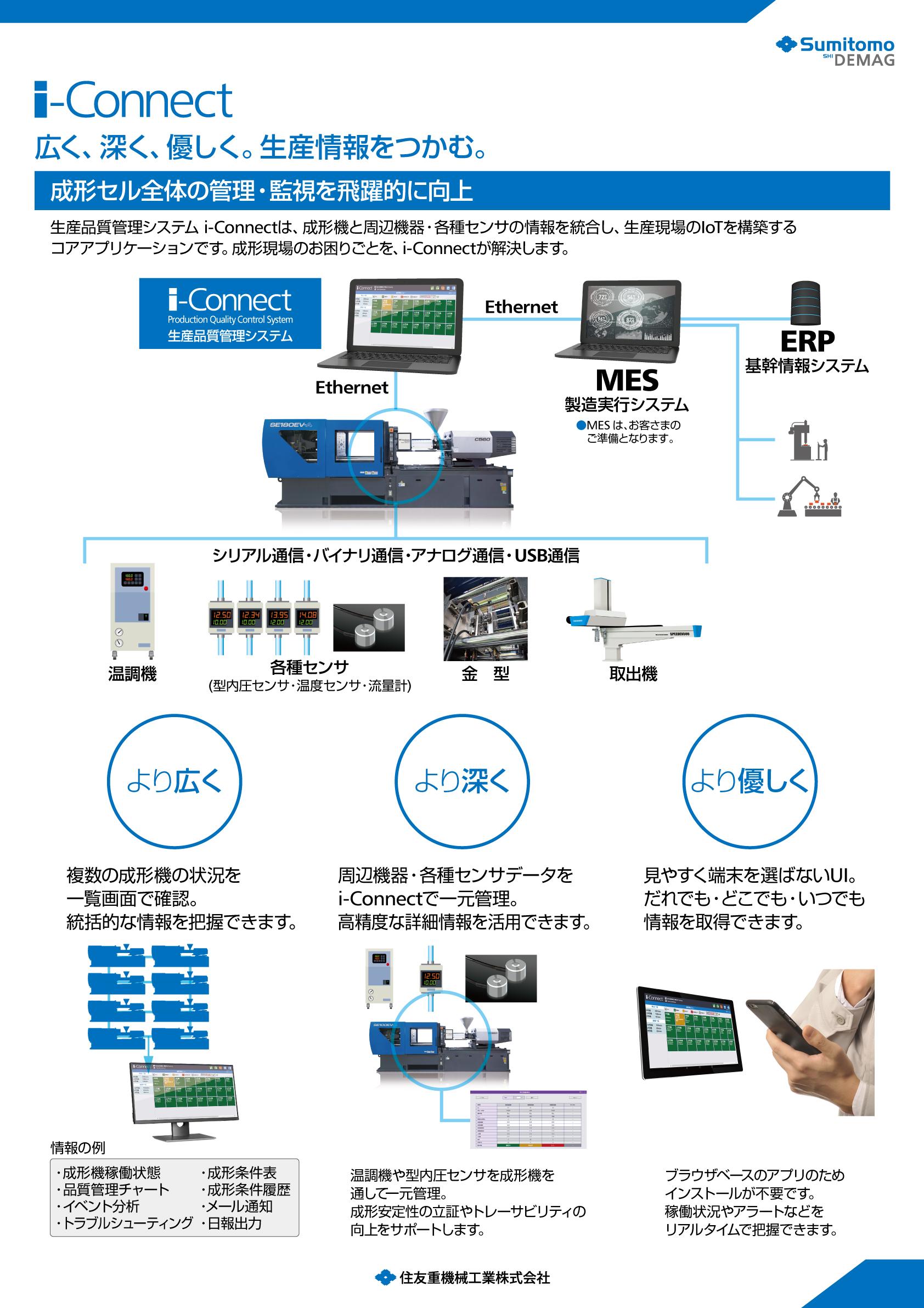 生産品質管理システム